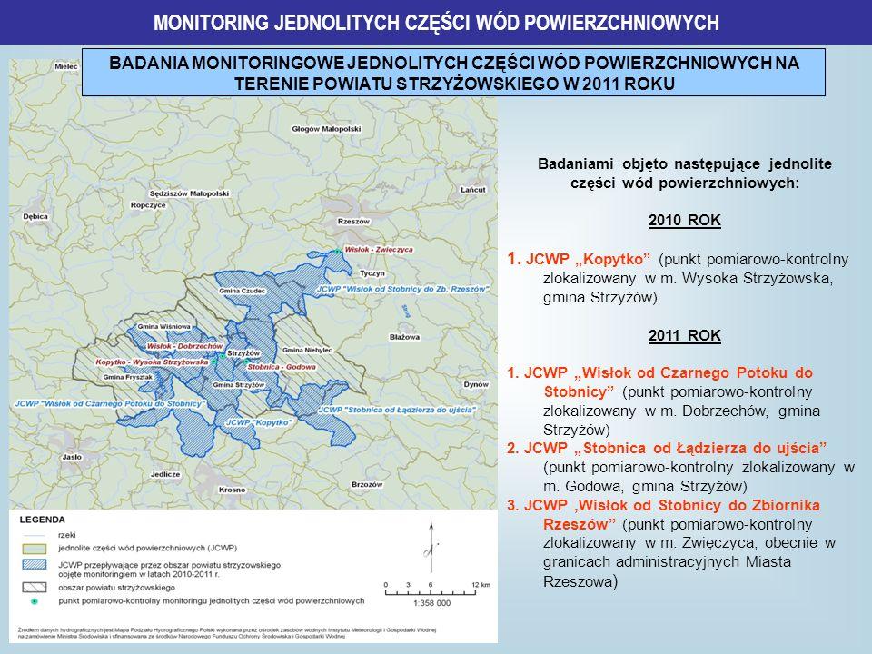 MONITORING JEDNOLITYCH CZĘŚCI WÓD POWIERZCHNIOWYCH Badaniami objęto następujące jednolite części wód powierzchniowych: 2010 ROK 1. JCWP Kopytko (punkt