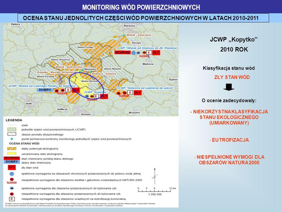 JCWP Wisłok od Stobnicy do Zbiornika Rzeszów MONITORING WÓD POWIERZCHNIOWYCH Klasyfikacja stanu wód ZŁY STAN WÓD 2011 ROK OCENA STANU JEDNOLITYCH CZĘŚCI WÓD POWIERZCHNIOWYCH W LATACH 2010-2011 O ocenie zadecydowały: - NIEKORZYSTNA KLASYFIKACJA POTENCJAŁU EKOLOGICZNEGO (SŁABY) - NIEKORZYSTNA KLASYFIKACJA STANU CHEMICZNEGO (PONIŻEJ DOBREGO – niedotrzymane stężenia WWA) - EUTROFIZACJA - NIESPEŁNIONE WYMOGI DLA OBSZARÓW NATURA 2000