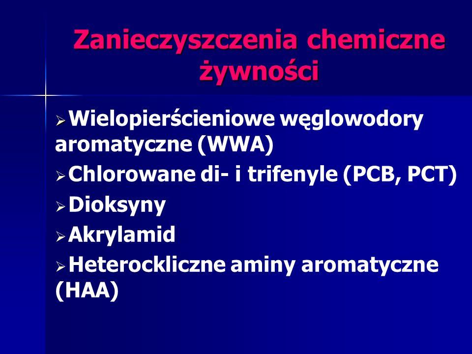 Zanieczyszczenia chemiczne żywności Wielopierścieniowe węglowodory aromatyczne (WWA) Chlorowane di- i trifenyle (PCB, PCT) Dioksyny Akrylamid Heterock