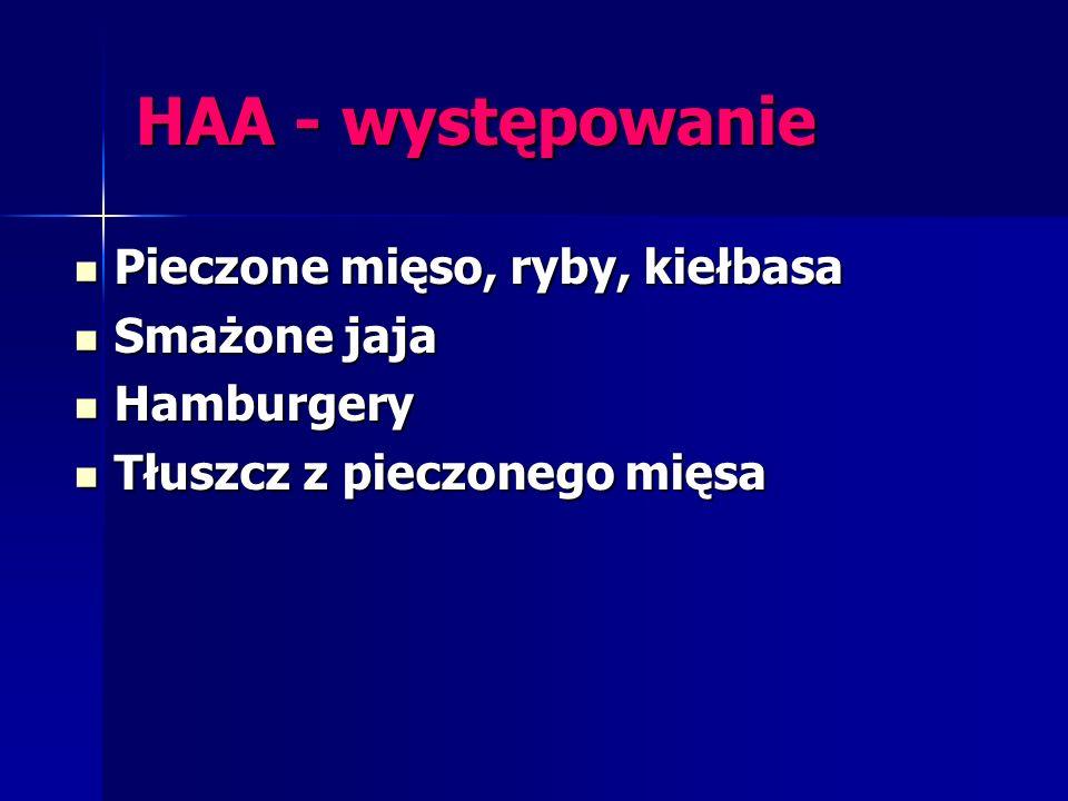 HAA - występowanie Pieczone mięso, ryby, kiełbasa Pieczone mięso, ryby, kiełbasa Smażone jaja Smażone jaja Hamburgery Hamburgery Tłuszcz z pieczonego