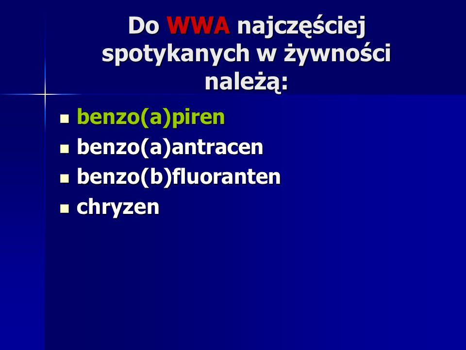 Do WWA najczęściej spotykanych w żywności należą: benzo(a)piren benzo(a)piren benzo(a)antracen benzo(a)antracen benzo(b)fluoranten benzo(b)fluoranten