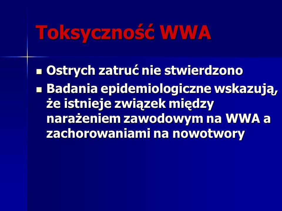 Akrylamid - zawartość w wybranych polskich produktach spożywczych [ μg/kg] n= liczba badanych próbek, dane z 2009r.