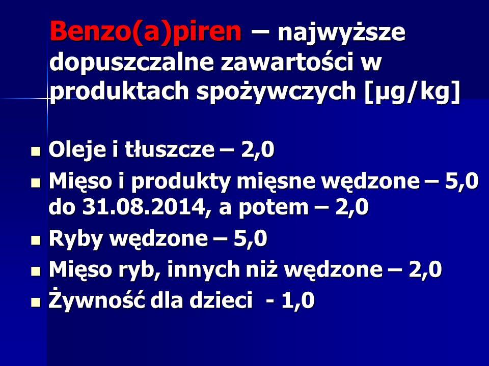 Najwyższa dopuszczalna zawartość sumy: benzo(a)pirenu, benzo(a)antracen u, benzo(b)fluorantenu, chryzenu Mięso i produkty mięsne wędzone – 30,0 μg/kg do 31.08.2014 a potem - 12 μg/kg Mięso i produkty mięsne wędzone – 30,0 μg/kg do 31.08.2014 a potem - 12 μg/kg