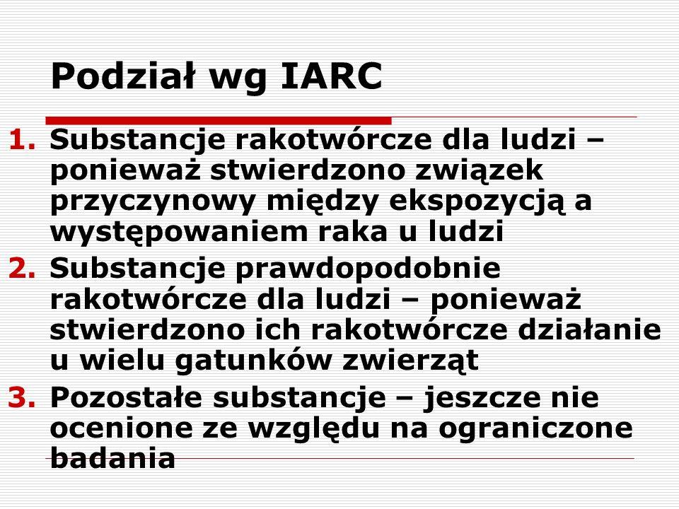 Podział wg IARC 1.Substancje rakotwórcze dla ludzi – ponieważ stwierdzono związek przyczynowy między ekspozycją a występowaniem raka u ludzi 2.Substan