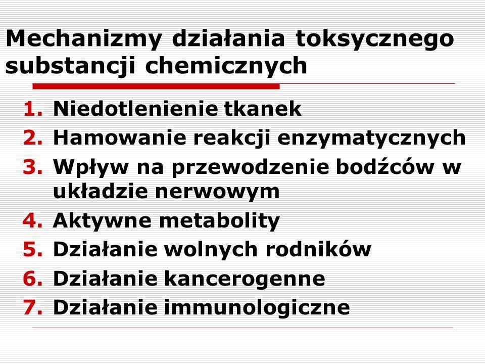 Mechanizmy działania toksycznego substancji chemicznych 1.Niedotlenienie tkanek 2.Hamowanie reakcji enzymatycznych 3.Wpływ na przewodzenie bodźców w u