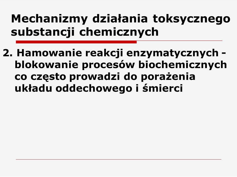 Mechanizmy działania toksycznego substancji chemicznych 2. Hamowanie reakcji enzymatycznych - blokowanie procesów biochemicznych co często prowadzi do