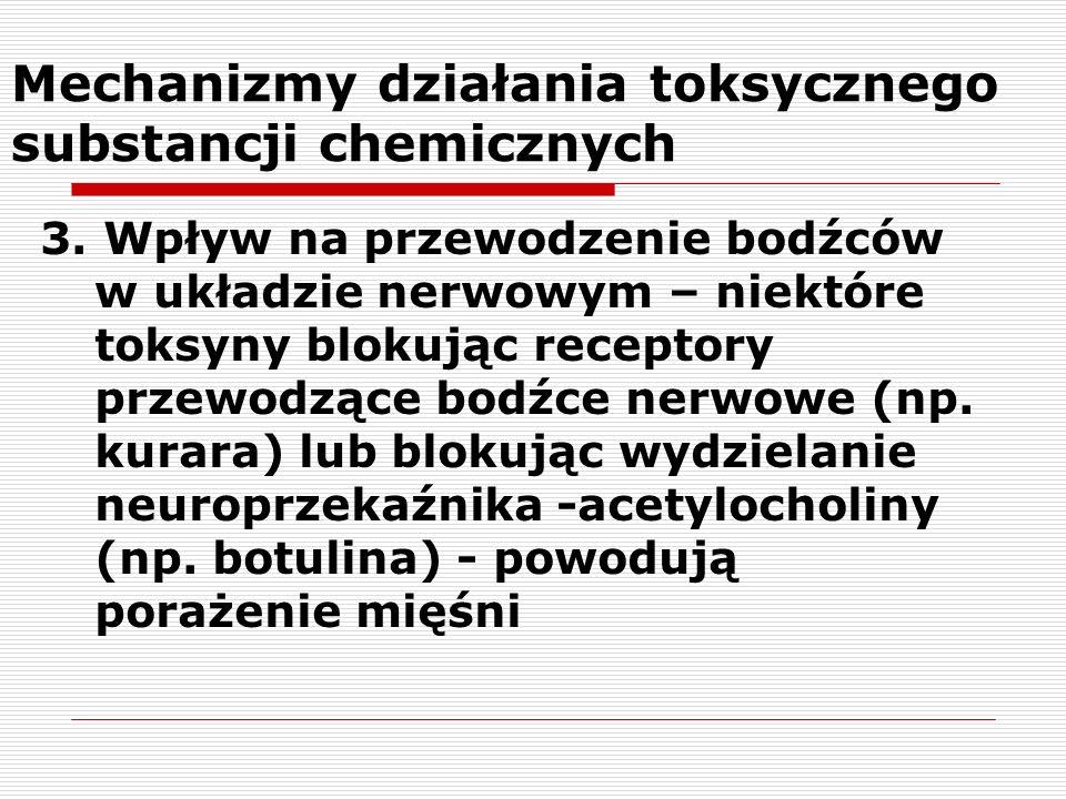 Mechanizmy działania toksycznego substancji chemicznych 3. Wpływ na przewodzenie bodźców w układzie nerwowym – niektóre toksyny blokując receptory prz