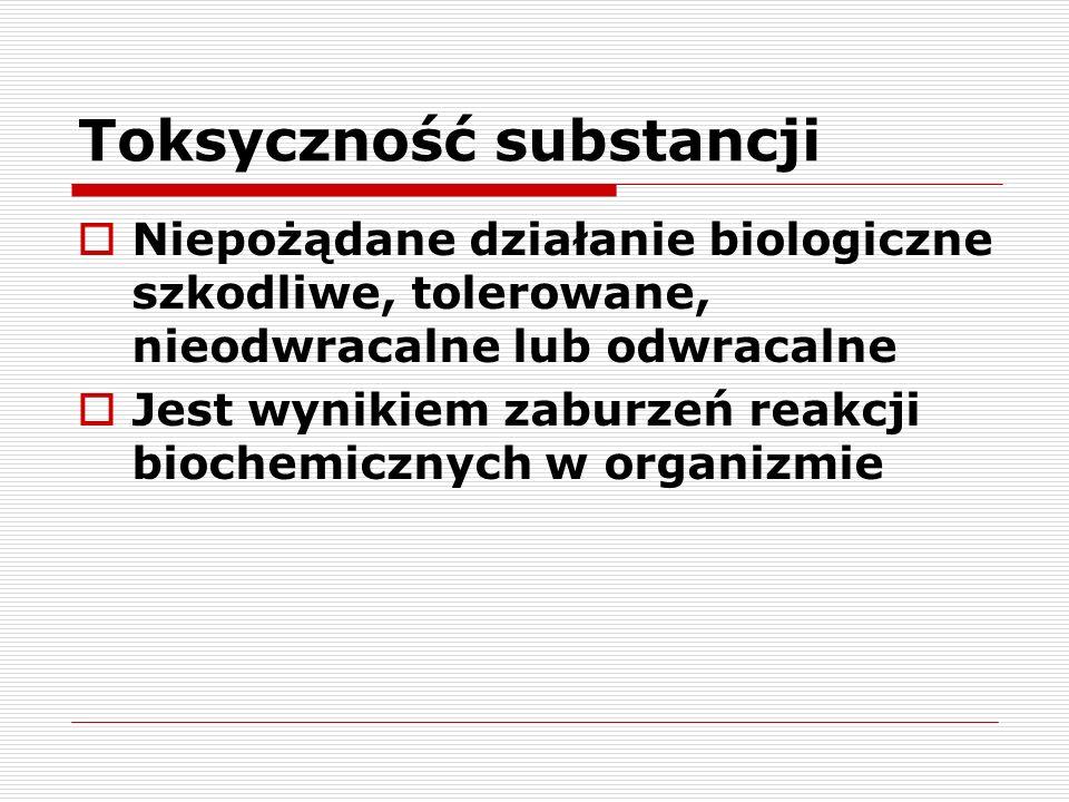 Toksyczność substancji Niepożądane działanie biologiczne szkodliwe, tolerowane, nieodwracalne lub odwracalne Jest wynikiem zaburzeń reakcji biochemicz
