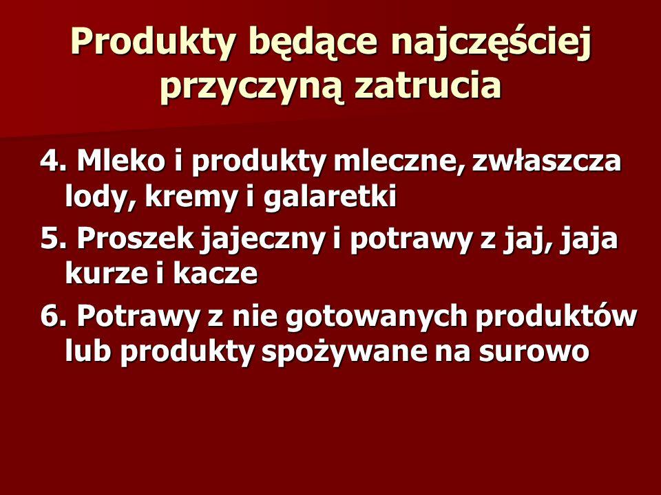 Produkty będące najczęściej przyczyną zatrucia 4.