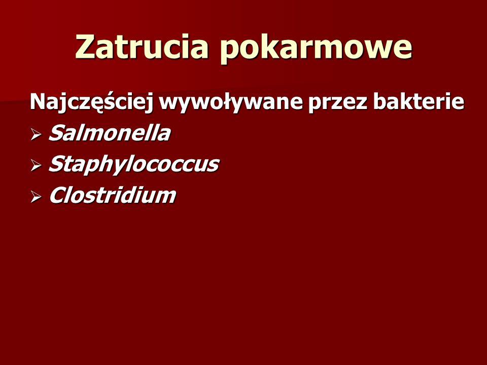Zatrucia pokarmowe Najczęściej wywoływane przez bakterie Salmonella Salmonella Staphylococcus Staphylococcus Clostridium Clostridium