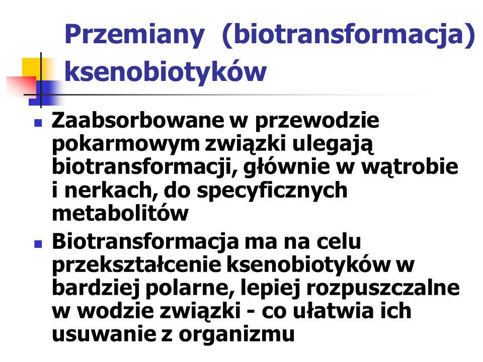 Biotransformacja Procesy biotransformacji zachodzą przy udziale: monooksygenaz – głównie wątroby (cytochrom P-450) peroksydaz – znajdujących się w różnych narządach