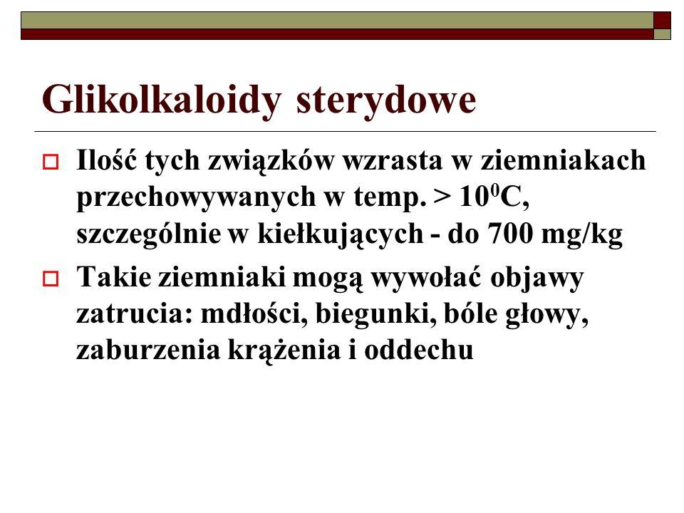Glikolkaloidy sterydowe Ilość tych związków wzrasta w ziemniakach przechowywanych w temp. > 10 0 C, szczególnie w kiełkujących - do 700 mg/kg Takie zi