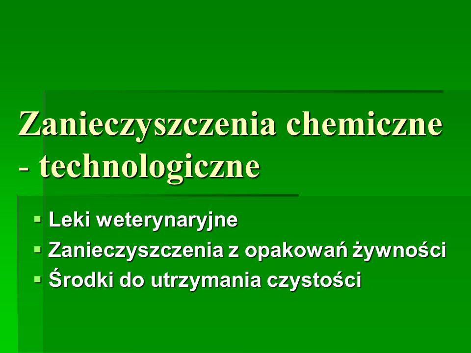 Zanieczyszczenia chemiczne - technologiczne Leki weterynaryjne Leki weterynaryjne Zanieczyszczenia z opakowań żywności Zanieczyszczenia z opakowań żyw