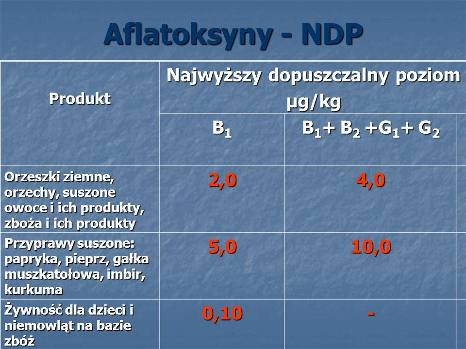 Aflatoksyny - NDP Produkt Najwyższy dopuszczalny poziom μg/kg B1B1B1B1 B 1 + B 2 +G 1 + G 2 Orzeszki ziemne, orzechy, suszone owoce i ich produkty, zb