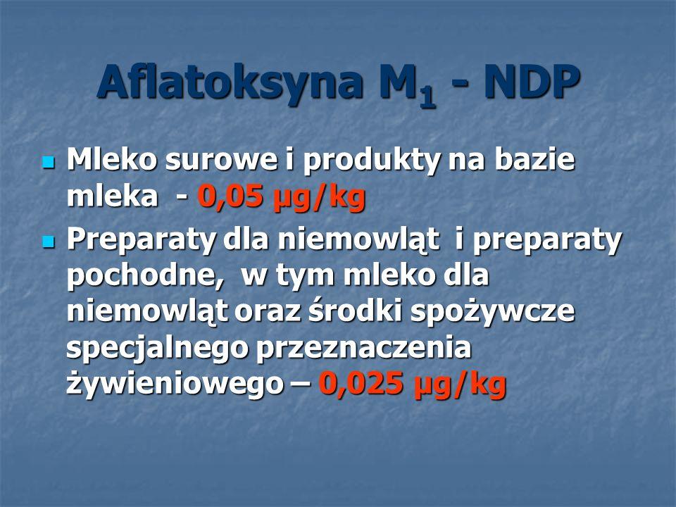 Aflatoksyna M 1 - NDP Mleko surowe i produkty na bazie mleka - 0,05 μg/kg Mleko surowe i produkty na bazie mleka - 0,05 μg/kg Preparaty dla niemowląt