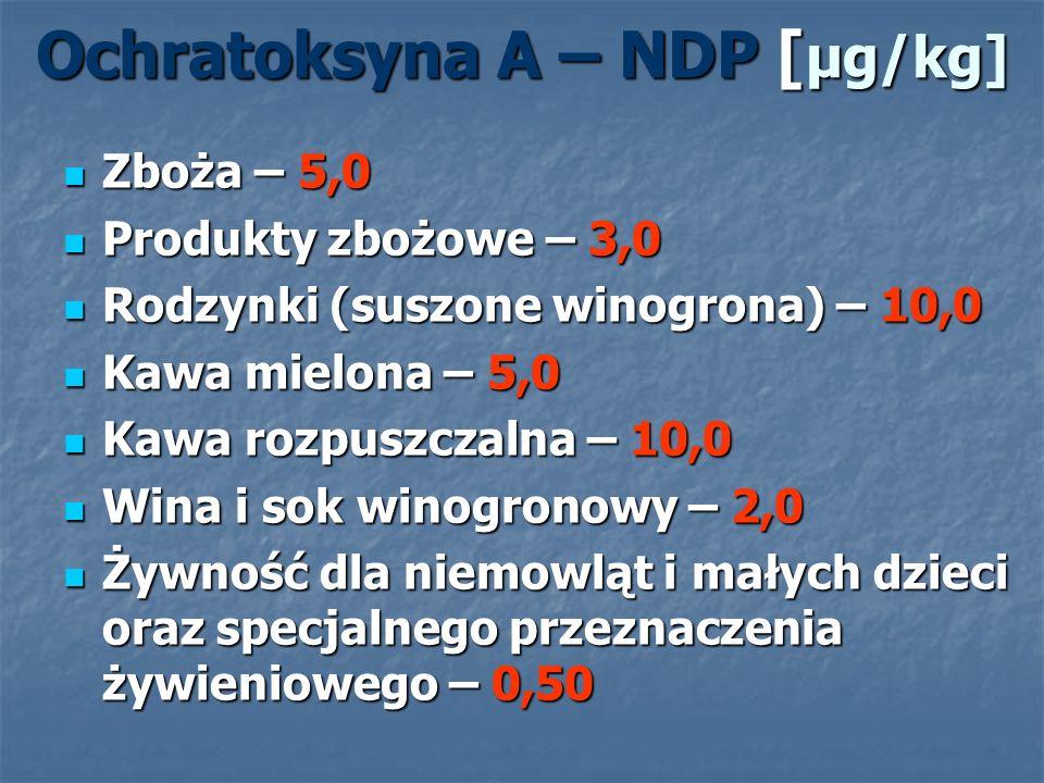 Ochratoksyna A – NDP [ μg/kg] Zboża – 5,0 Zboża – 5,0 Produkty zbożowe – 3,0 Produkty zbożowe – 3,0 Rodzynki (suszone winogrona) – 10,0 Rodzynki (susz
