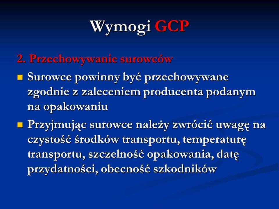 Wymogi GCP 2. Przechowywanie surowców Surowce powinny być przechowywane zgodnie z zaleceniem producenta podanym na opakowaniu Surowce powinny być prze