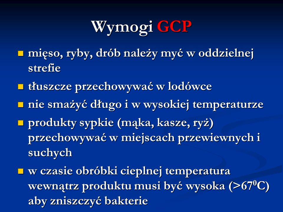 Wymogi GCP mięso, ryby, drób należy myć w oddzielnej strefie mięso, ryby, drób należy myć w oddzielnej strefie tłuszcze przechowywać w lodówce tłuszcz