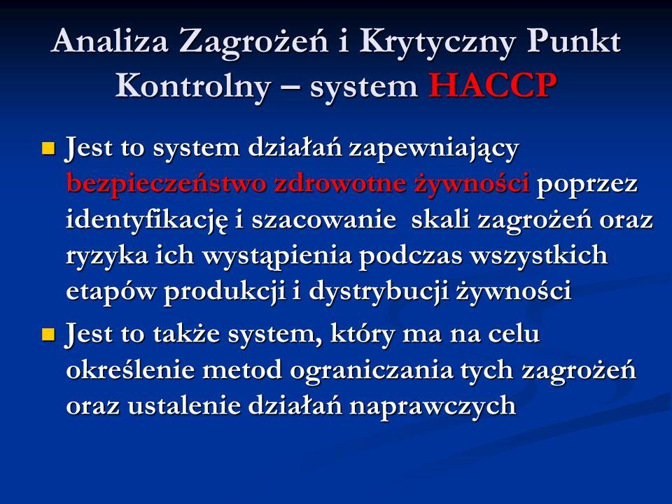 Analiza Zagrożeń i Krytyczny Punkt Kontrolny – system HACCP Jest to system działań zapewniający bezpieczeństwo zdrowotne żywności poprzez identyfikacj