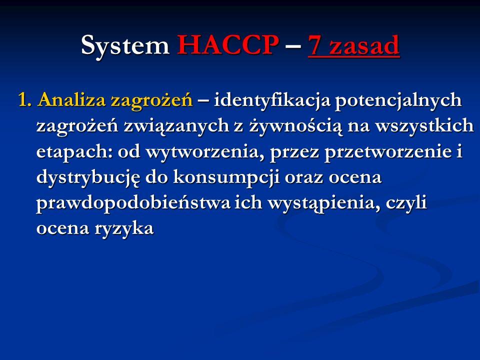System HACCP – 7 zasad 1. Analiza zagrożeń – identyfikacja potencjalnych zagrożeń związanych z żywnością na wszystkich etapach: od wytworzenia, przez