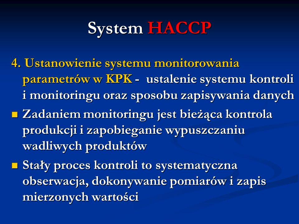 System HACCP 4. Ustanowienie systemu monitorowania parametrów w KPK - ustalenie systemu kontroli i monitoringu oraz sposobu zapisywania danych Zadanie