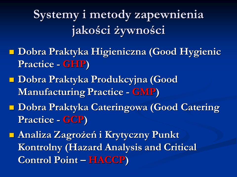 Systemy i metody zapewnienia jakości żywności Dobra Praktyka Higieniczna (Good Hygienic Practice - GHP) Dobra Praktyka Higieniczna (Good Hygienic Prac