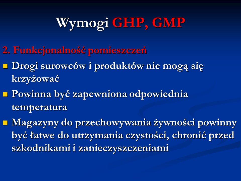 Wymogi GHP, GMP 2. Funkcjonalność pomieszczeń Drogi surowców i produktów nie mogą się krzyżować Drogi surowców i produktów nie mogą się krzyżować Powi