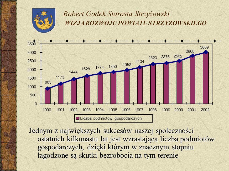 Jednym z największych sukcesów naszej społeczności ostatnich kilkunastu lat jest wzrastająca liczba podmiotów gospodarczych, dzięki którym w znacznym