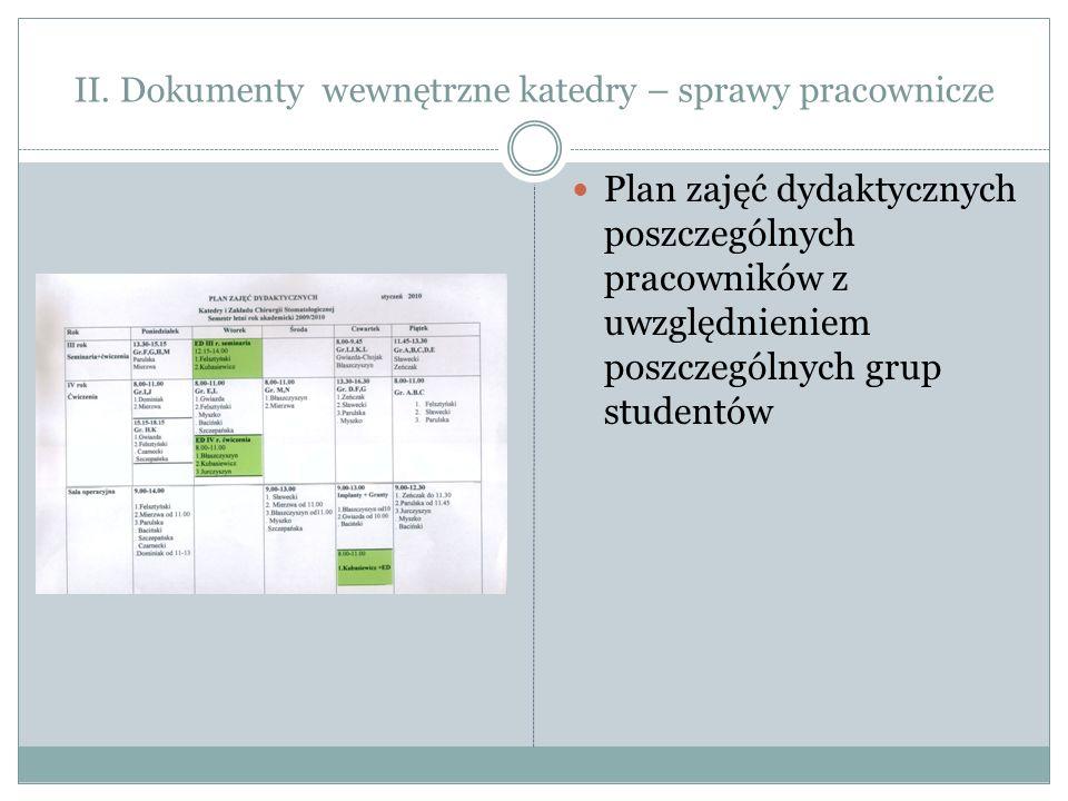 II. Dokumenty wewnętrzne katedry – sprawy pracownicze Plan zajęć dydaktycznych poszczególnych pracowników z uwzględnieniem poszczególnych grup student