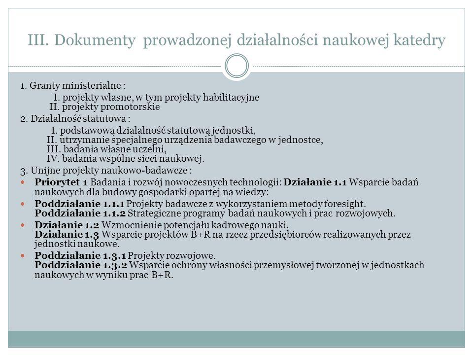 III. Dokumenty prowadzonej działalności naukowej katedry 1. Granty ministerialne : I. projekty własne, w tym projekty habilitacyjne II. projekty promo