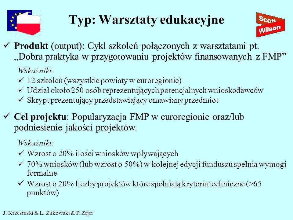 J. Krzesiński & L. Żukowski & P. Zejer Typ: Warsztaty edukacyjne Produkt (output): Cykl szkoleń połączonych z warsztatami pt. Dobra praktyka w przygot