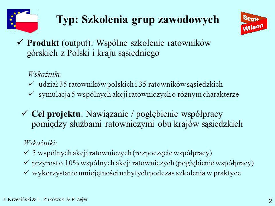 J. Krzesiński & L. Żukowski & P. Zejer Typ: Szkolenia grup zawodowych 2 Produkt (output): Wspólne szkolenie ratowników górskich z Polski i kraju sąsie