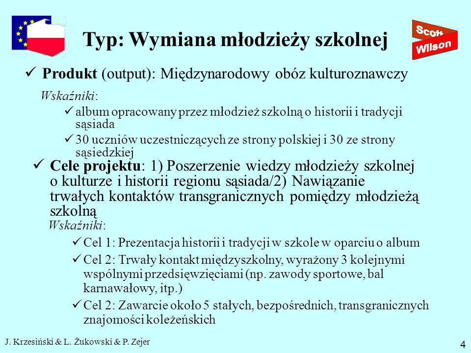 J. Krzesiński & L. Żukowski & P. Zejer Typ: Wymiana młodzieży szkolnej 4 Produkt (output): Międzynarodowy obóz kulturoznawczy Wskaźniki: album opracow