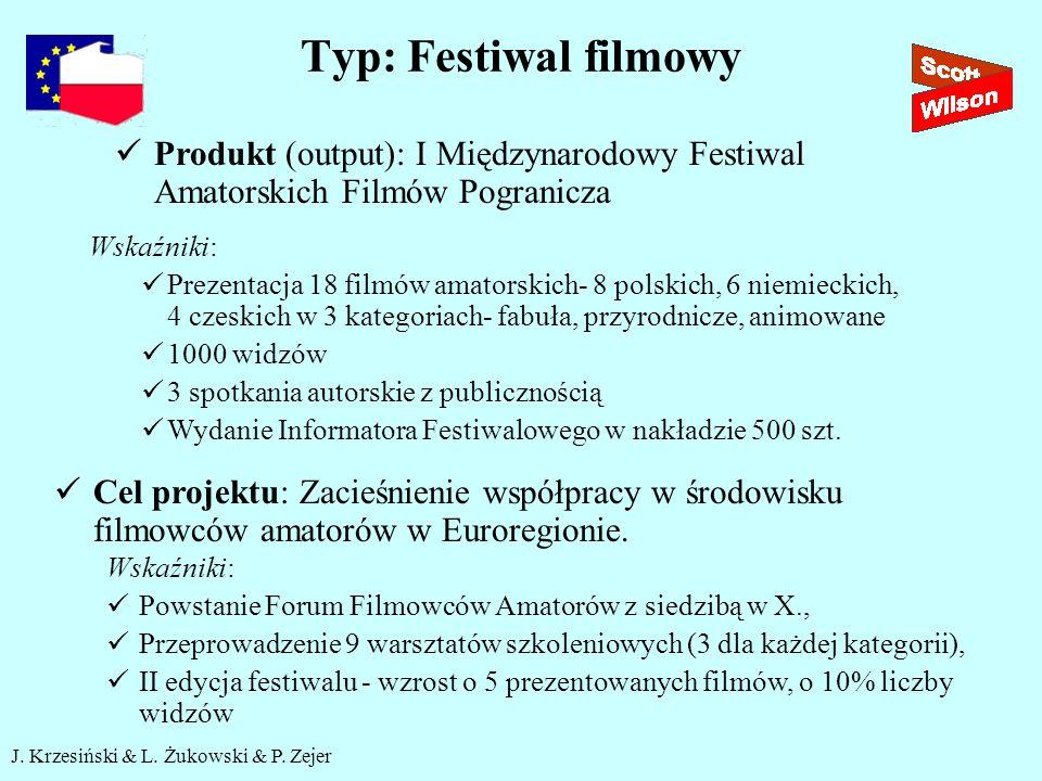 J. Krzesiński & L. Żukowski & P. Zejer Typ: Festiwal filmowy Produkt (output): I Międzynarodowy Festiwal Amatorskich Filmów Pogranicza Wskaźniki: Prez