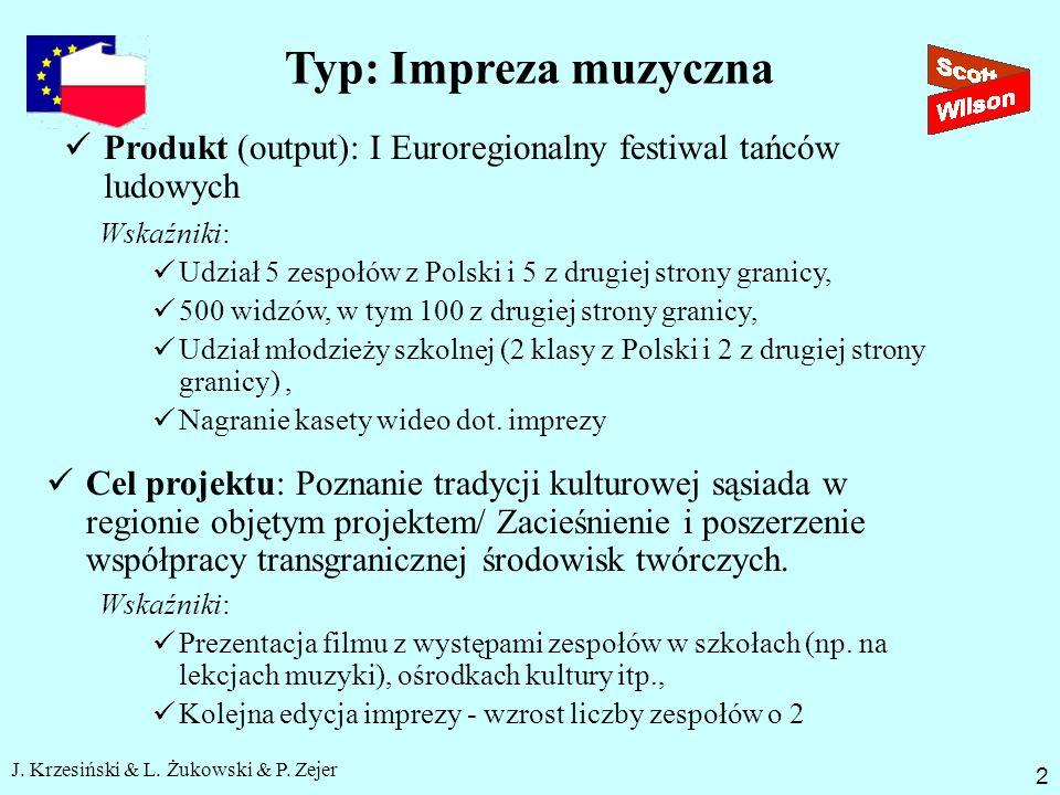 J. Krzesiński & L. Żukowski & P. Zejer Typ: Impreza muzyczna 2 Produkt (output): I Euroregionalny festiwal tańców ludowych Wskaźniki: Udział 5 zespołó