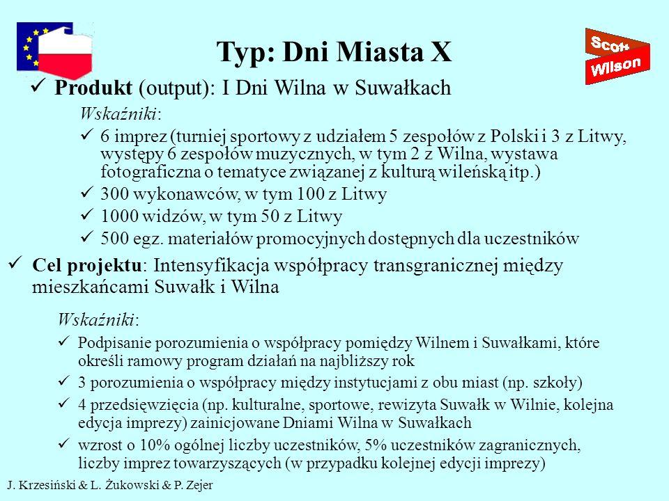 J. Krzesiński & L. Żukowski & P. Zejer Typ: Dni Miasta X Produkt (output): I Dni Wilna w Suwałkach Wskaźniki: 6 imprez (turniej sportowy z udziałem 5