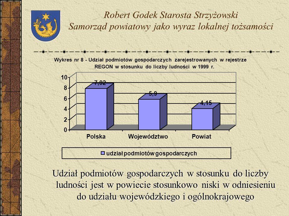 Bezrobocie jest niewątpliwie największym problemem społecznym Powiatu w ciągu ostatniego dziesięciolecia Robert Godek Starosta Strzyżowski Samorząd po