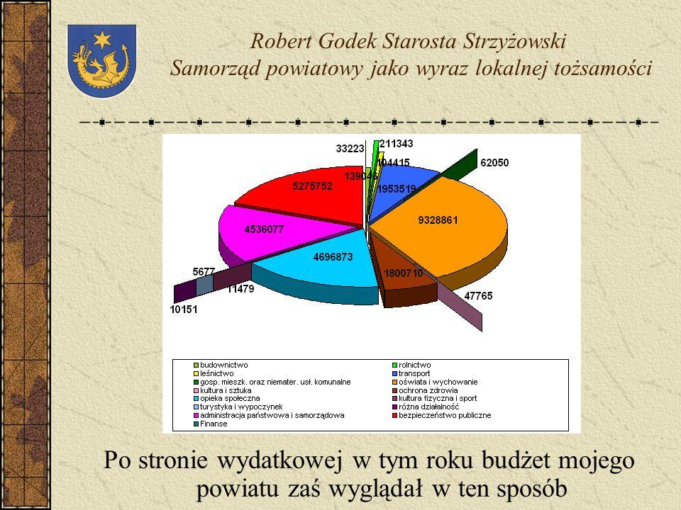 Instrumentem w realizacji zadań samorządu powiatowego jest budżet powiatu, którego dochody w 2000 r. przedstawiały się następująco Robert Godek Staros