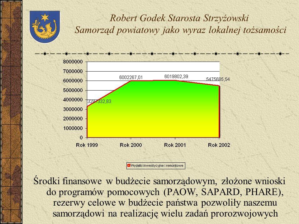 Po stronie wydatkowej w tym roku budżet mojego powiatu zaś wyglądał w ten sposób Robert Godek Starosta Strzyżowski Samorząd powiatowy jako wyraz lokal