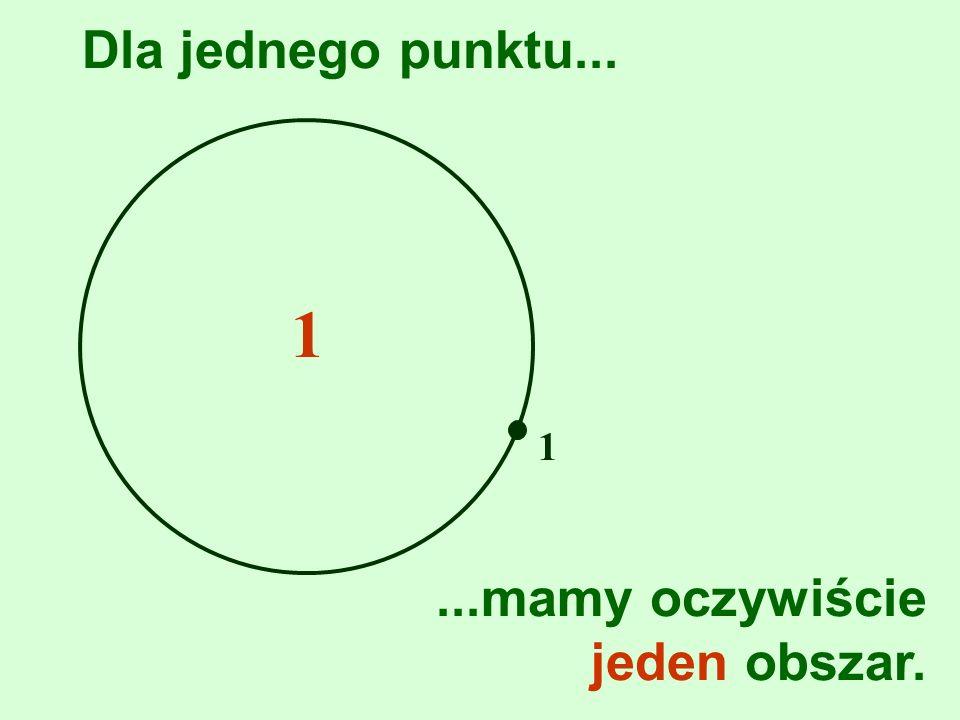 Przepis: n-ty wyraz ciągu odpowiada liczbie obszarów w kole po połączeniu cięciwami n punktów na okręgu - każdy z każdym.