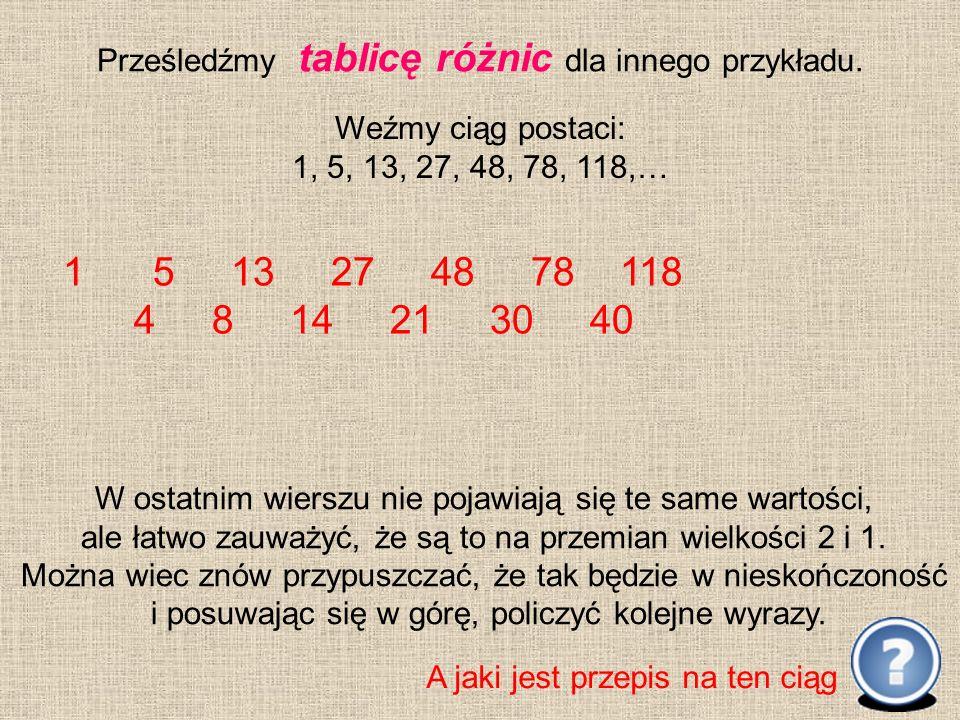 Prześledźmy tablicę różnic dla innego przykładu. Weźmy ciąg postaci: 1, 5, 13, 27, 48, 78, 118,… 1 5 13 27 48 78 118 170 235 4 8 14 21 30 40 52 65 4 6