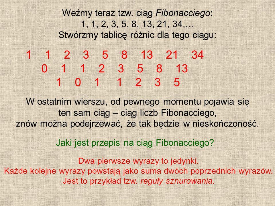 Weźmy teraz tzw. ciąg Fibonacciego: 1, 1, 2, 3, 5, 8, 13, 21, 34,… Stwórzmy tablicę różnic dla tego ciągu: W ostatnim wierszu, od pewnego momentu poja