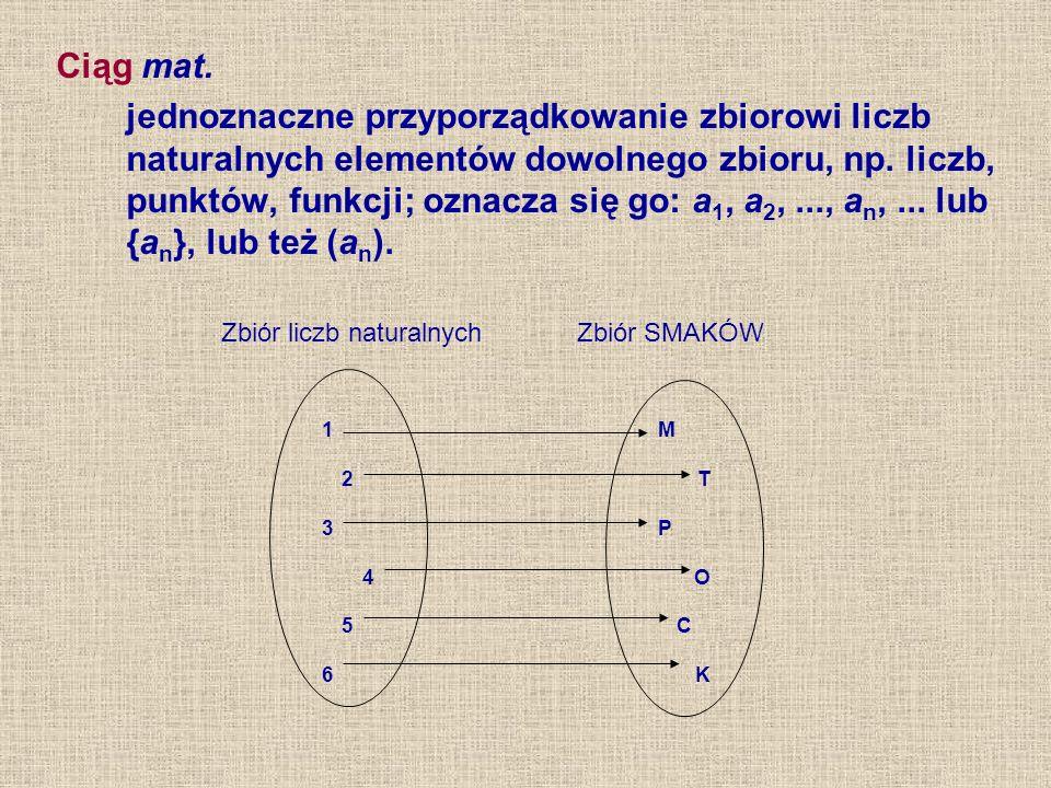 Ciąg mat. jednoznaczne przyporządkowanie zbiorowi liczb naturalnych elementów dowolnego zbioru, np. liczb, punktów, funkcji; oznacza się go: a 1, a 2,