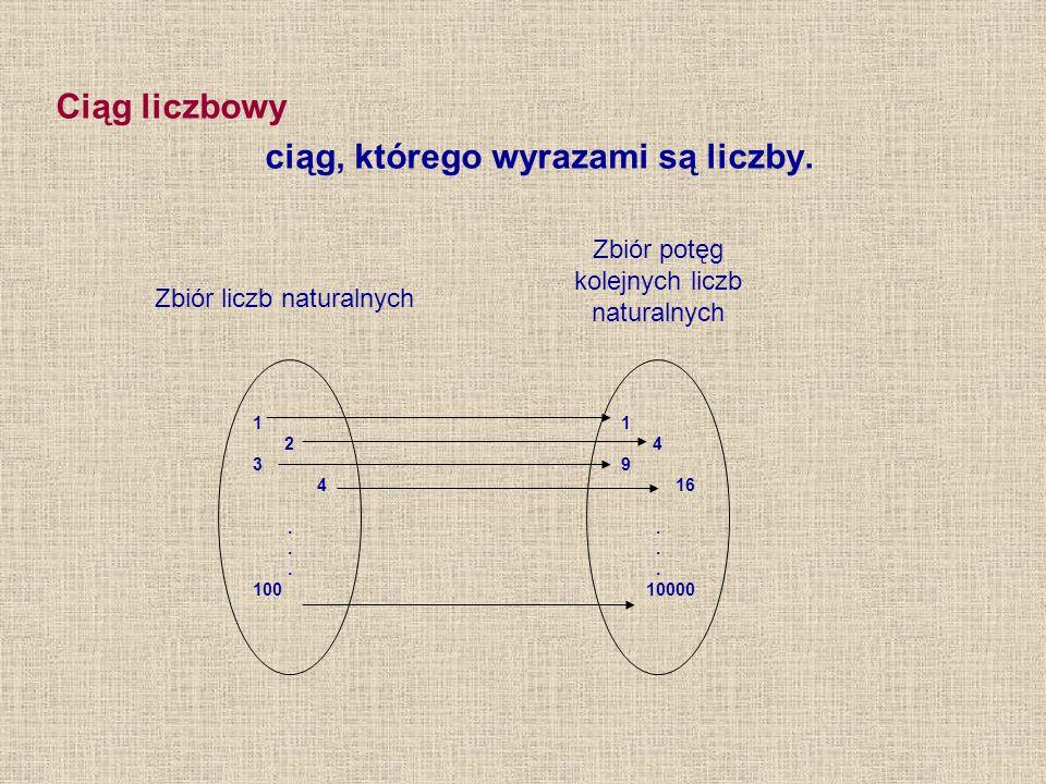 Wypisanie wyrazów ciągu to jeden ze sposobów określania ciągów.