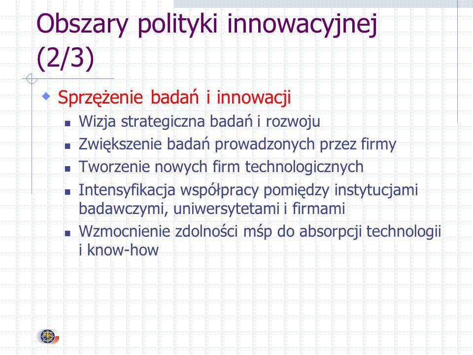 Obszary polityki innowacyjnej (2/3) Sprzężenie badań i innowacji Wizja strategiczna badań i rozwoju Zwiększenie badań prowadzonych przez firmy Tworzenie nowych firm technologicznych Intensyfikacja współpracy pomiędzy instytucjami badawczymi, uniwersytetami i firmami Wzmocnienie zdolności mśp do absorpcji technologii i know-how