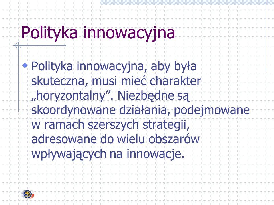 Polityka innowacyjna Polityka innowacyjna, aby była skuteczna, musi mieć charakter horyzontalny.