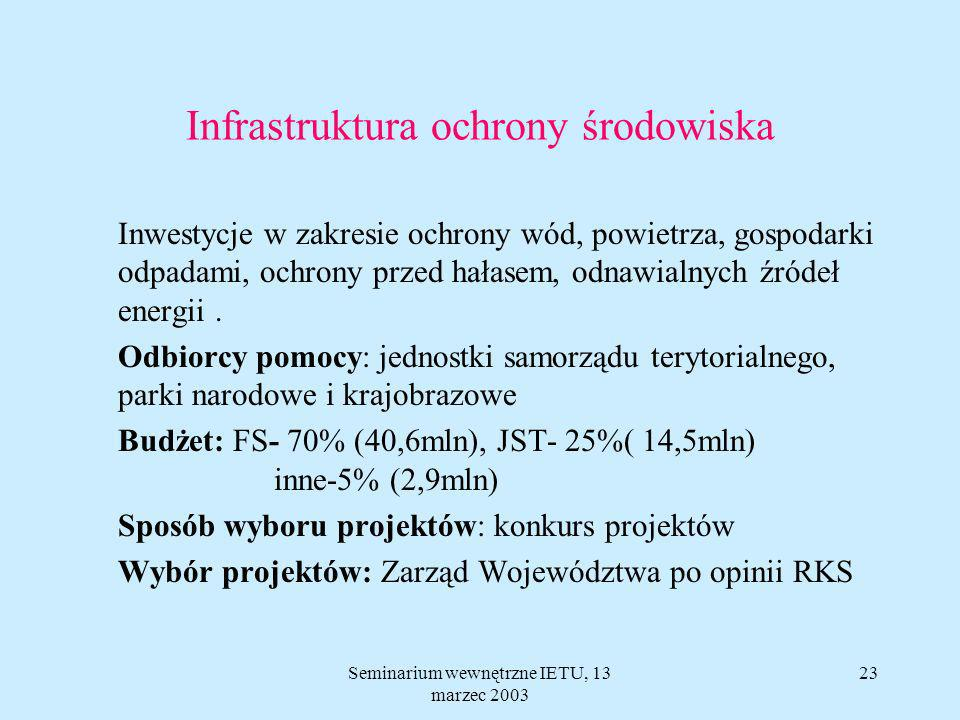 Seminarium wewnętrzne IETU, 13 marzec 2003 22 Regionalna infrastruktura badawczo- edukacyjna Cel: wzmocnienie roli szkół wyższych i ośrodków naukowo- badawczych Projekty : budowa, rozbudowa,modernizacja i wyposażenie obiektów służących do prowadzenia działalności naukowo- badawczej Budżet: FS- 69% (20,3mln), Budżet państwa- 14% (4mln) Środki Prywatne- 8% (2,3mln), JST-9% (2,65) Instytucja wdrażająca: Urząd Marszałkowski Sposób wyboru projektów: konkurs projektów Wybór projektów: Zarząd Województwa po opinii RKS
