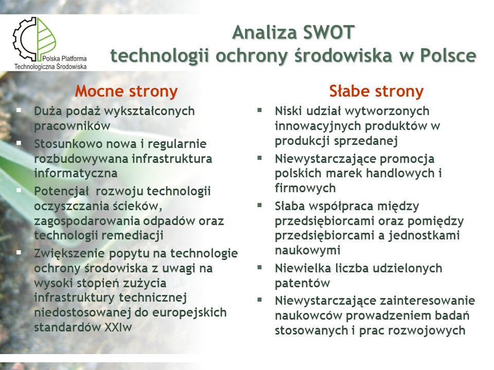 Analiza SWOT technologii ochrony środowiska w Polsce Szanse Koncentracja funduszy UE na inwestycjach ochrony środowiska Dostęp do osiągnięć światowych w zakresie przedsiębiorczości i innowacji Udział Polski w budowie ERA Rosnąca ranga problematyki ochrony środowiska Rosnący popyt na produkty i usługi przyjazne środowisku Zagrożenia Niski poziom innowacyjności przedsiębiorstw i wynalazczości Niski poziom nakładów budżetowych i pozabudżetowych na badania i prace rozwojowe Pomoc publiczna ukierunkowana na sektory schyłkowe Niewystarczające zainteresowanie naukowców prowadzeniem badań stosowanych i prac rozwojowych Brak konsekwencji w realizacji polityki zwiększania nakładów na badania i rozwój