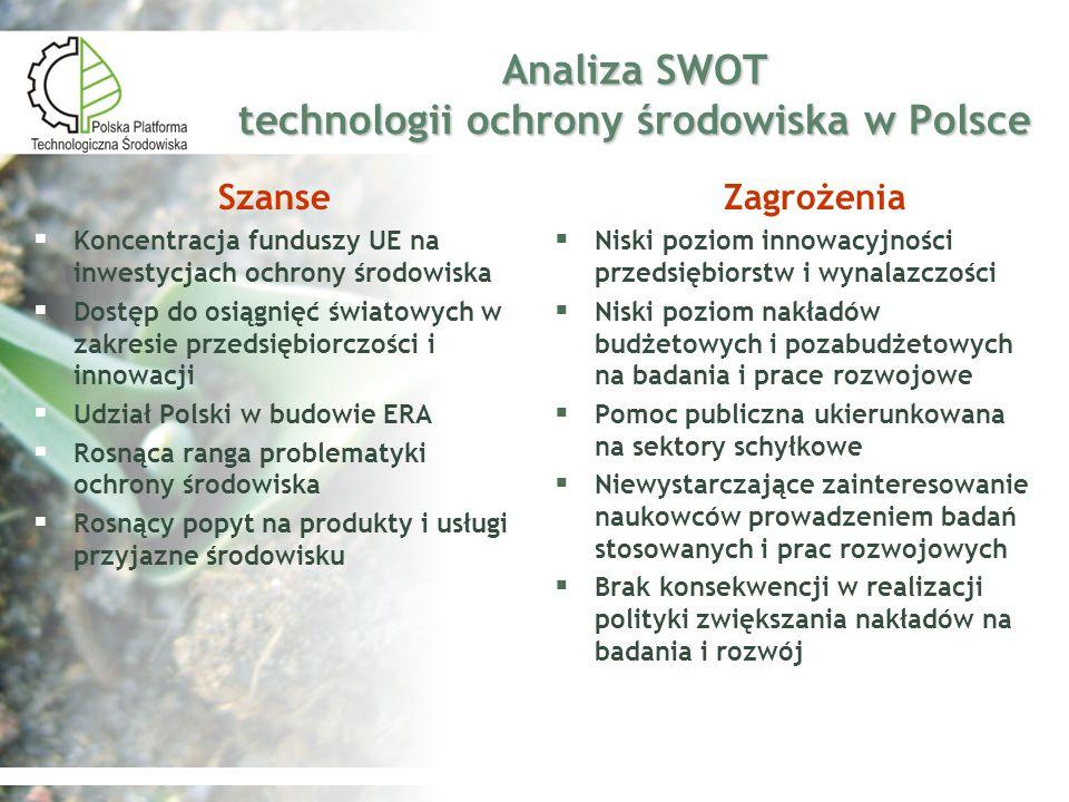 Polska Platforma Technologiczna Środowiska Przedmiot zainteresowania odpylania i oczyszczania gazów redukcji emisji i zwiększenia pochłaniania gazów cieplarnianych oczyszczania ścieków inżynierii ekologicznej wód oczyszczania gleb oczyszczania wód podziemnych inżynierii ekologicznej gleb segregacji odpadów recyklingu unieszkodliwiania odpadów składowania odpadów kształtowania ekosystemów redukcji hałasu, wibracji i promieniowania organizacyjne Innowacyjne technologie ochrony środowiska :