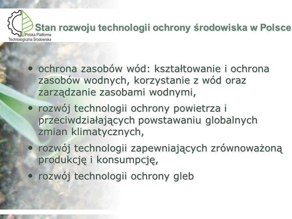 Stan rozwoju technologii ochrony środowiska w Polsce Technologie ochrony zasobów wód: kształtowanie i ochrona zasobów wodnych, korzystanie z wód oraz zarządzanie zasobami wodnymi Technologie związane z oczyszczaniem ścieków przemysłowych Technologie zagęszczania i odwadniania osadów zmniejszające ich objętość Beztlenowa stabilizacja osadów (produkcja biogazu – odzysk energii)